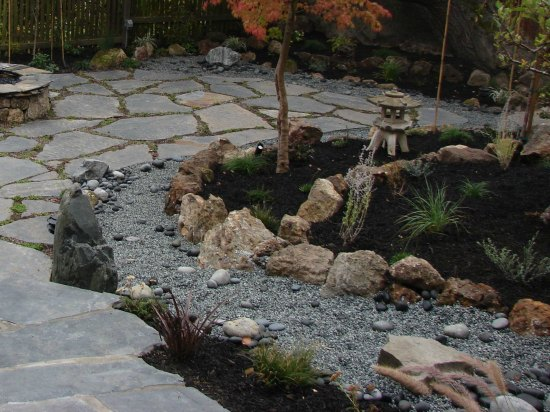 Dry Creek Bed for Landscape Drainage